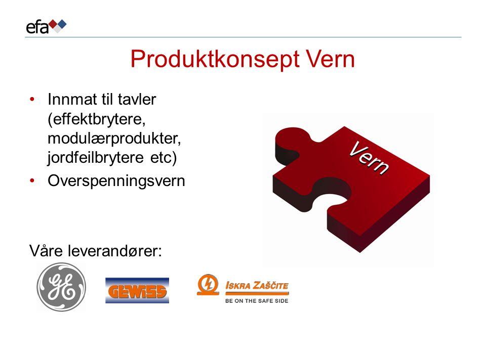 Produktkonsept Vern Innmat til tavler (effektbrytere, modulærprodukter, jordfeilbrytere etc) Overspenningsvern.