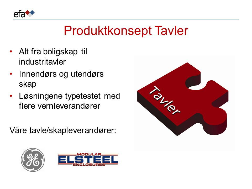 Produktkonsept Tavler