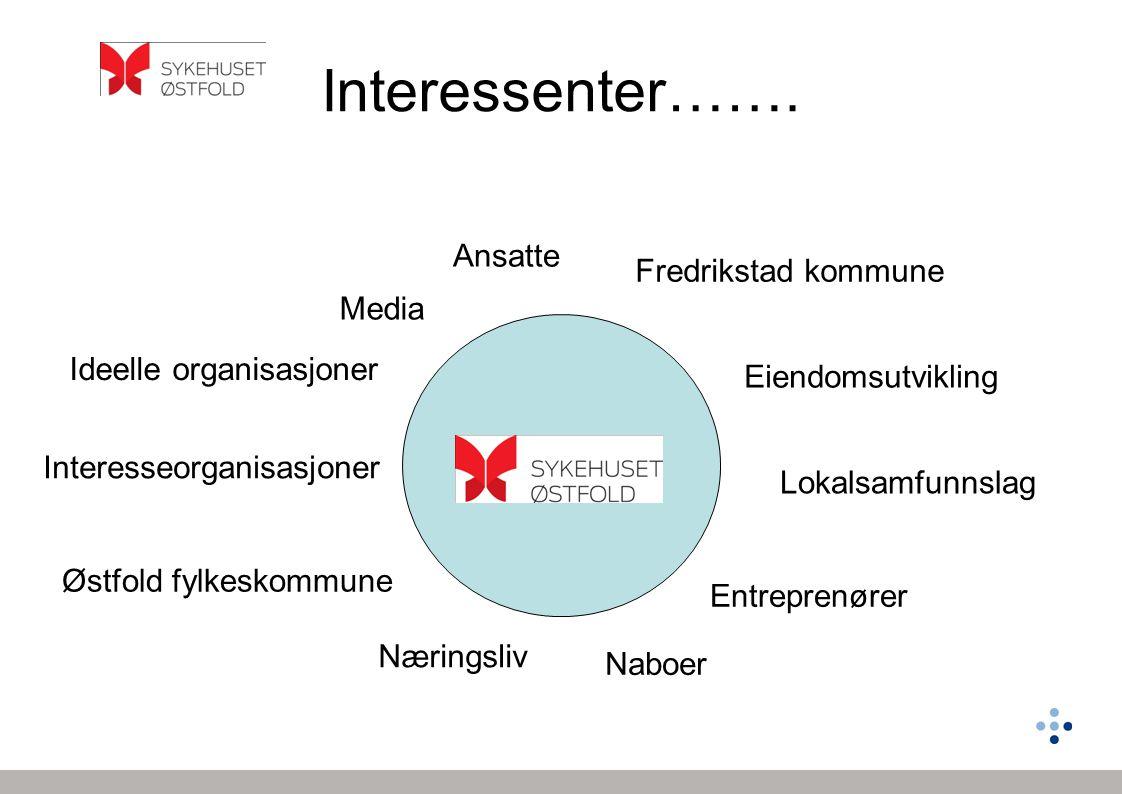 Interessenter……. Ansatte Fredrikstad kommune Media