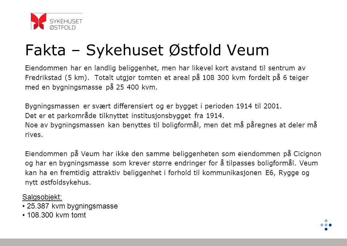 Fakta – Sykehuset Østfold Veum