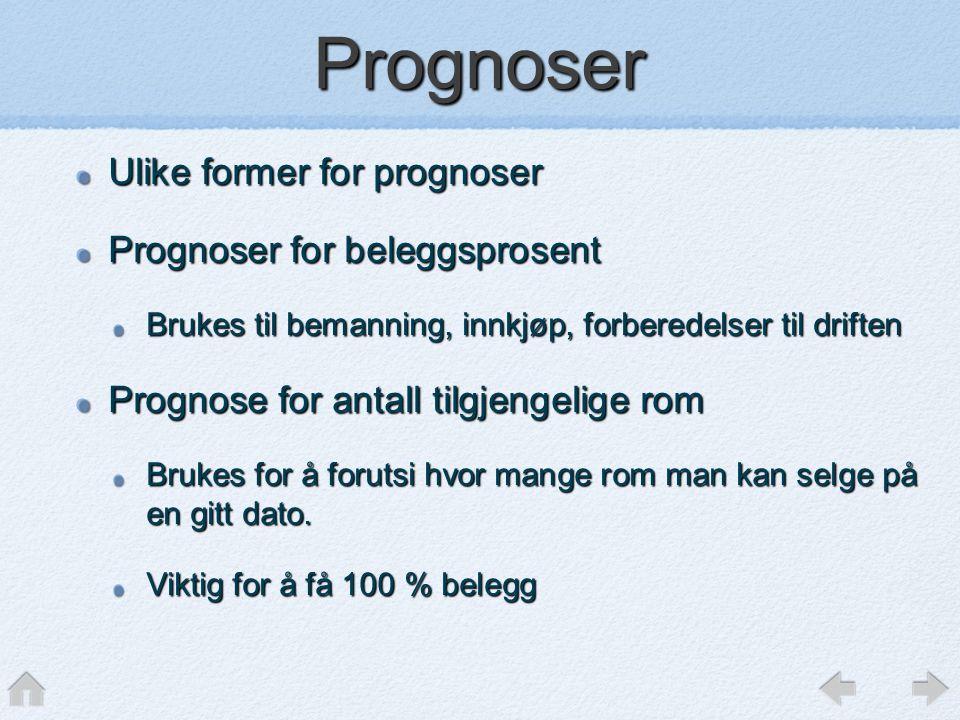 Prognoser Ulike former for prognoser Prognoser for beleggsprosent