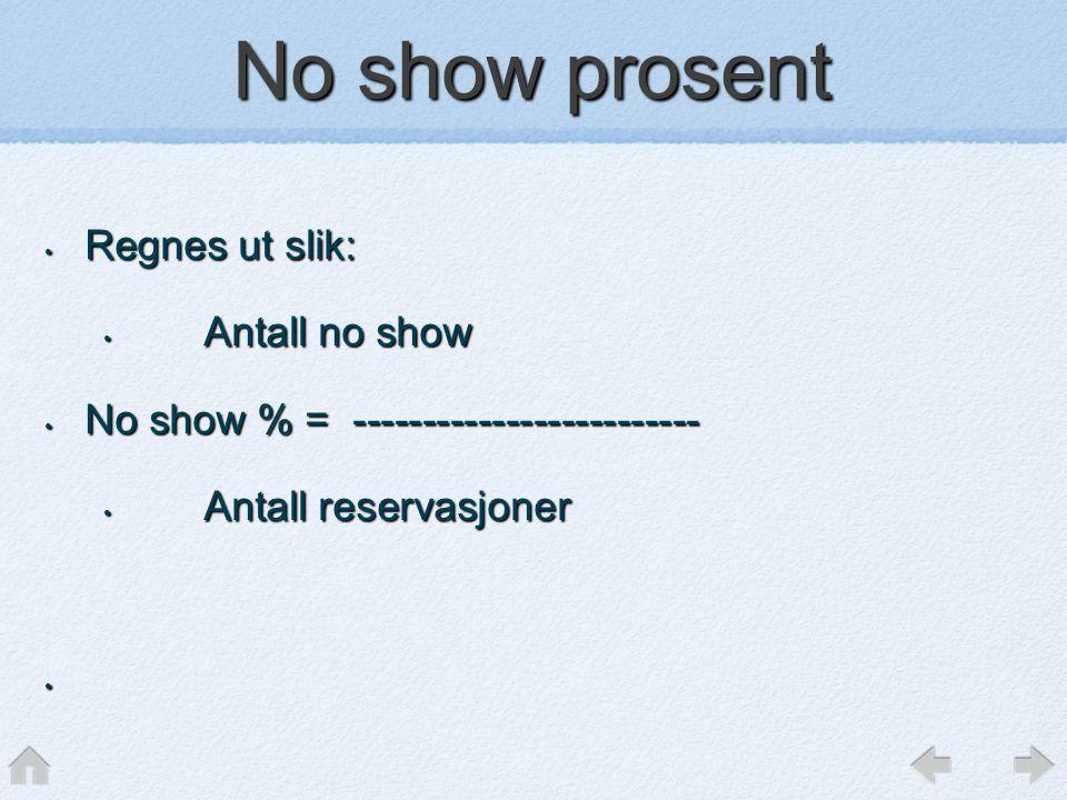 No show prosent Regnes ut slik: Antall no show