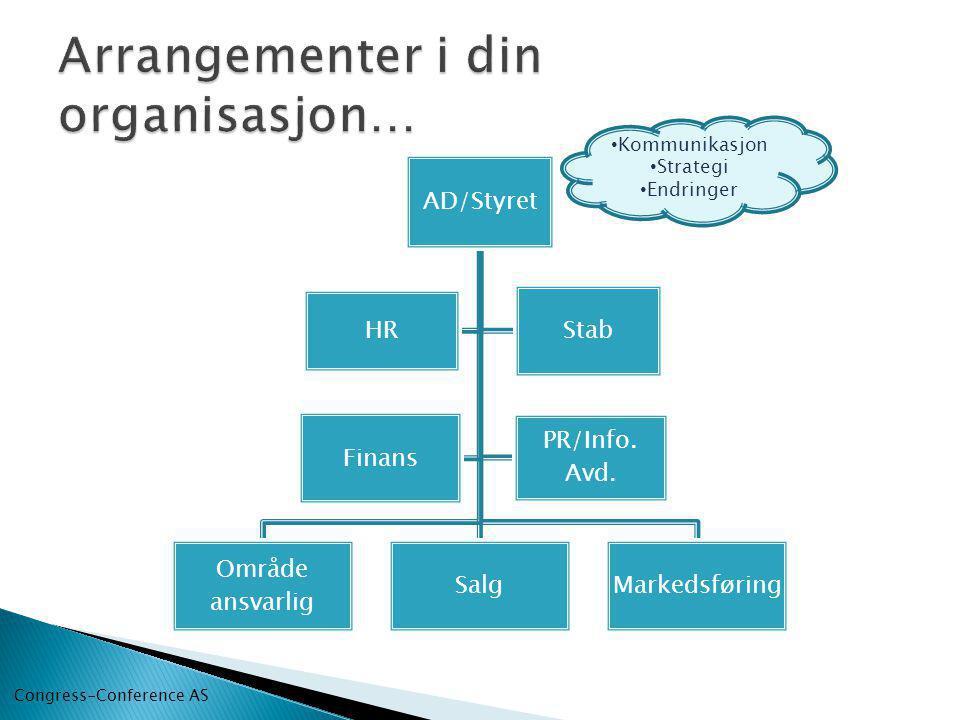 Arrangementer i din organisasjon…