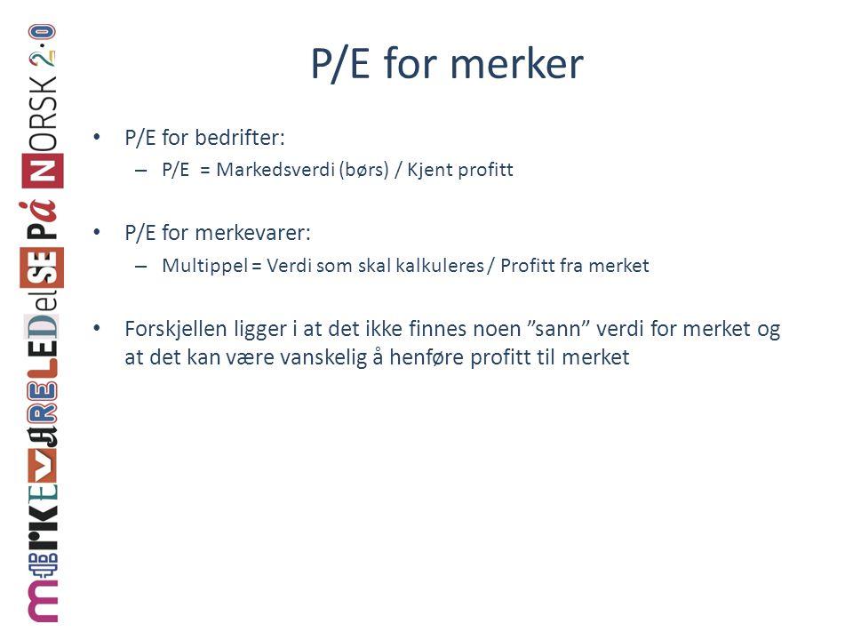 P/E for merker P/E for bedrifter: P/E for merkevarer:
