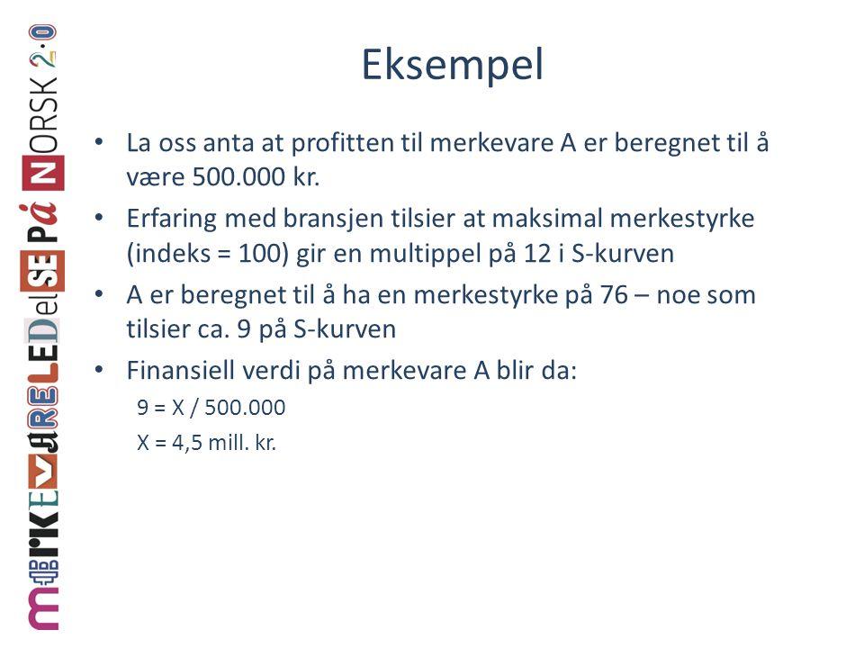 Eksempel La oss anta at profitten til merkevare A er beregnet til å være 500.000 kr.