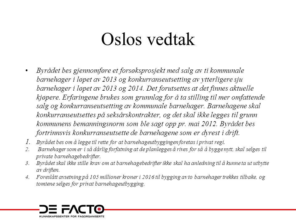 Oslos vedtak