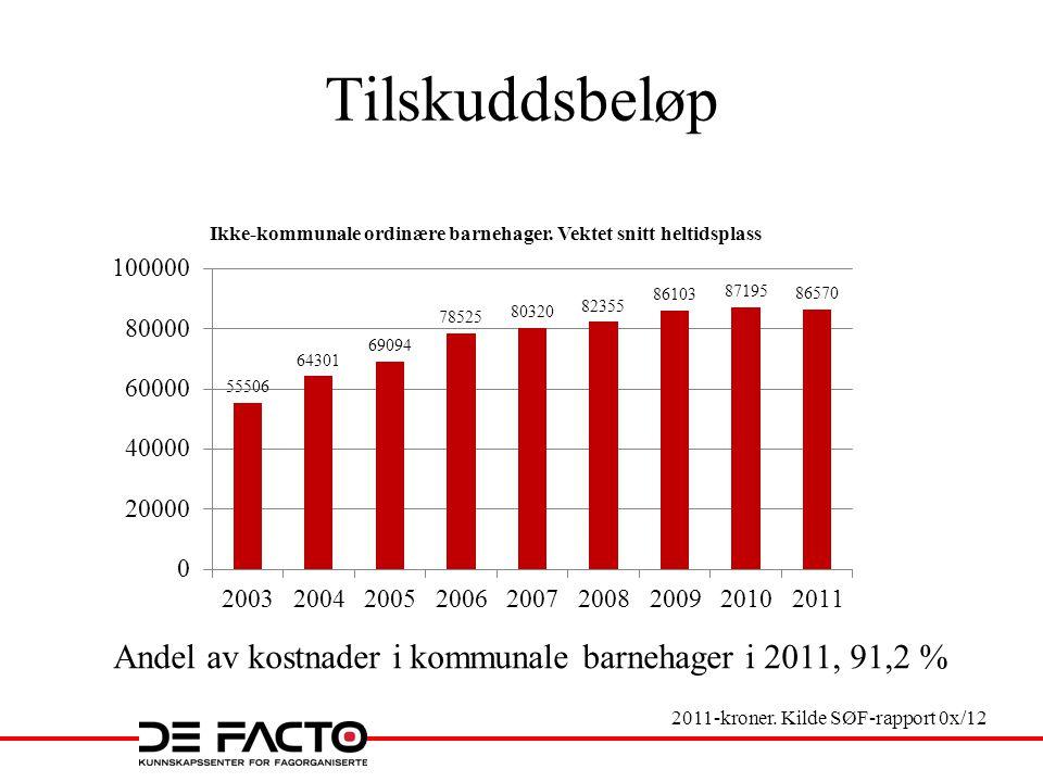 Tilskuddsbeløp Andel av kostnader i kommunale barnehager i 2011, 91,2 % 2011-kroner.