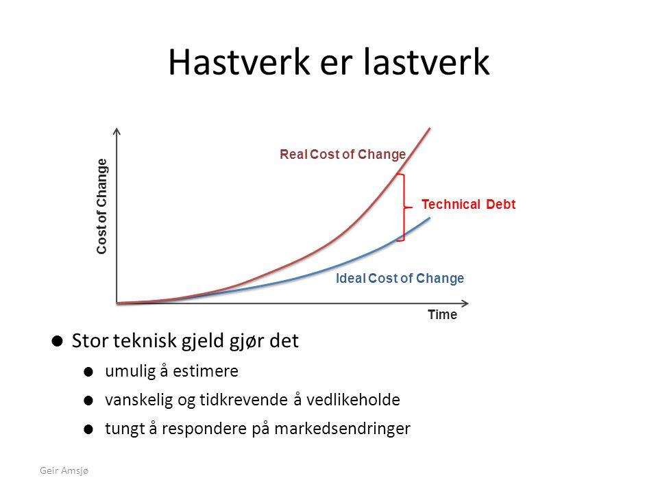 Hastverk er lastverk Stor teknisk gjeld gjør det umulig å estimere