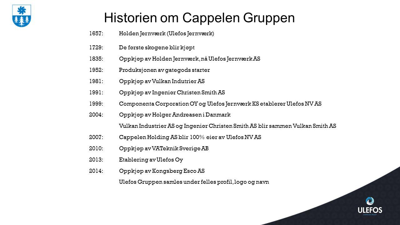 Historien om Cappelen Gruppen