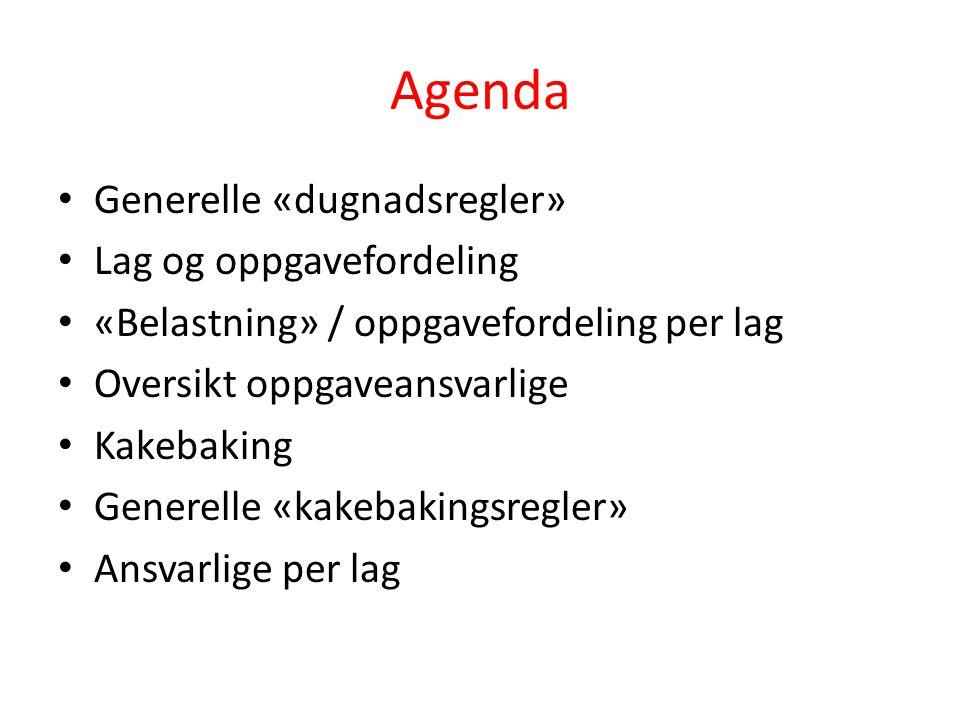 Agenda Generelle «dugnadsregler» Lag og oppgavefordeling