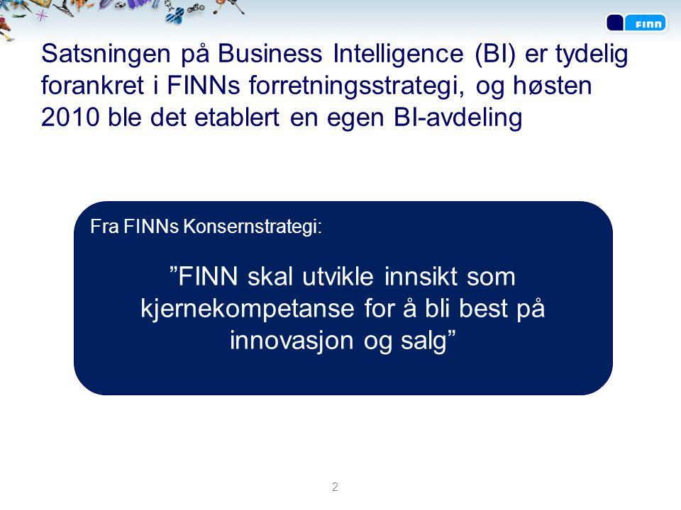 Satsningen på Business Intelligence (BI) er tydelig forankret i FINNs forretningsstrategi, og høsten 2010 ble det etablert en egen BI-avdeling