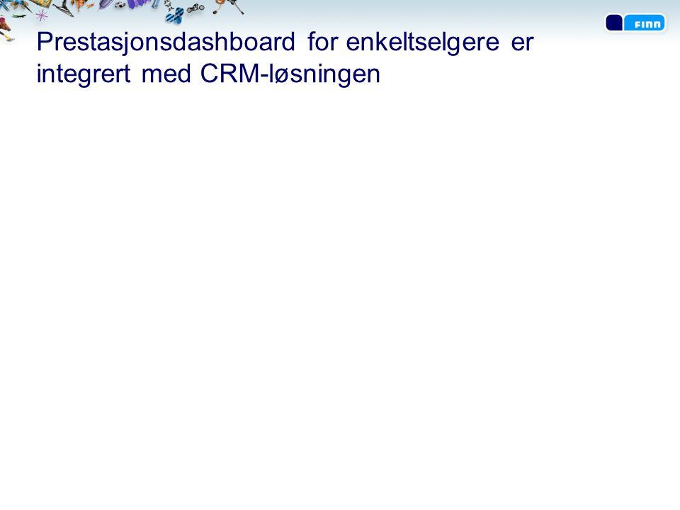 Prestasjonsdashboard for enkeltselgere er integrert med CRM-løsningen