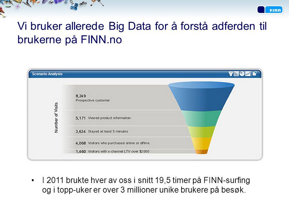 Vi bruker allerede Big Data for å forstå adferden til brukerne på FINN