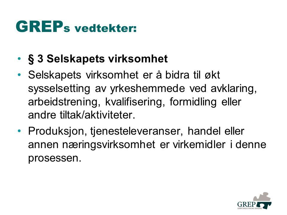 GREPs vedtekter: § 3 Selskapets virksomhet