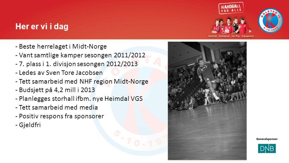 Her er vi i dag Beste herrelaget i Midt-Norge