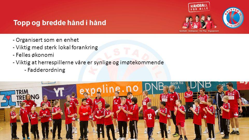 Topp og bredde hånd i hånd