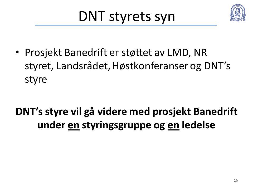 DNT styrets syn Prosjekt Banedrift er støttet av LMD, NR styret, Landsrådet, Høstkonferanser og DNT's styre.