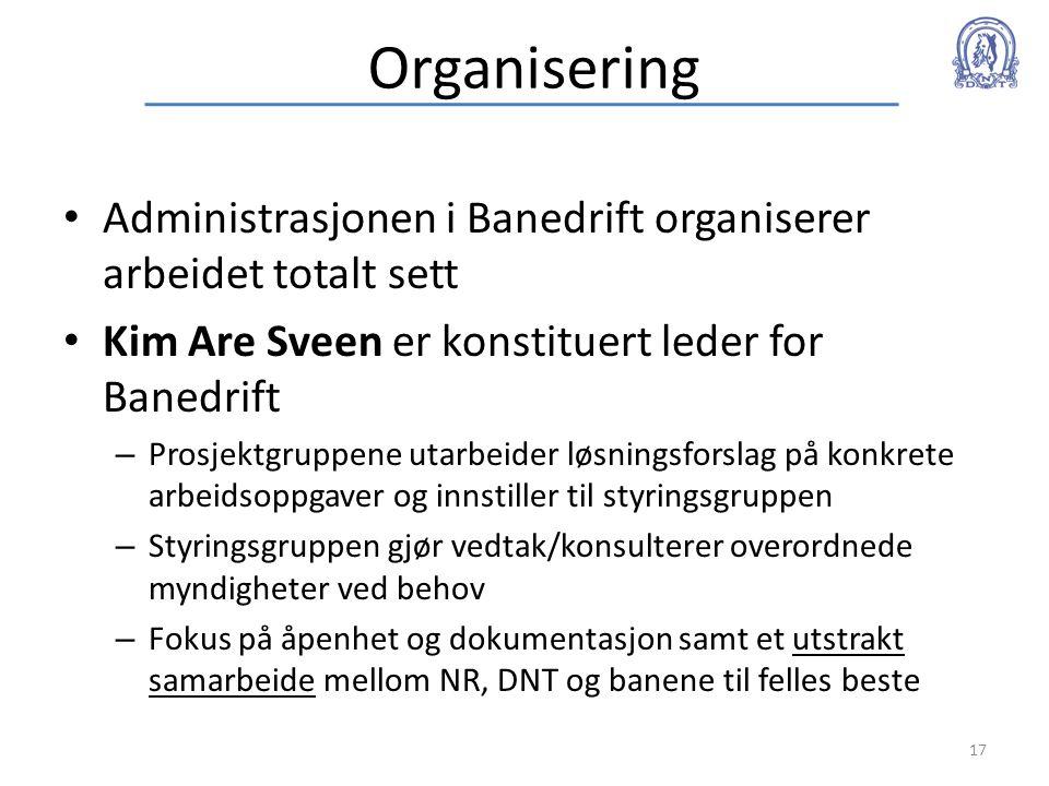Organisering Administrasjonen i Banedrift organiserer arbeidet totalt sett. Kim Are Sveen er konstituert leder for Banedrift.