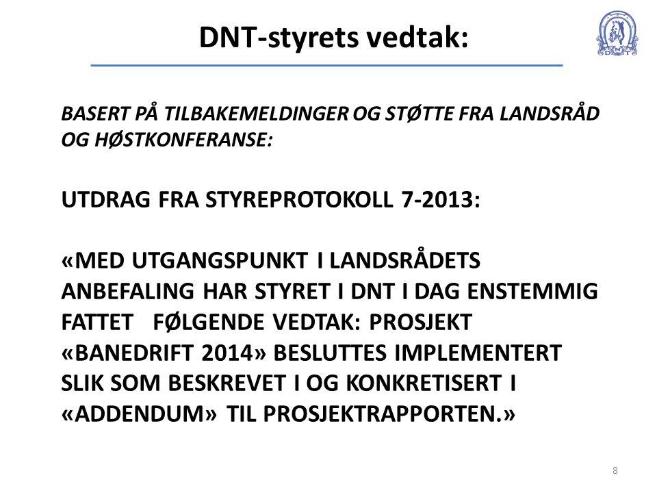 DNT-styrets vedtak: UTDRAG FRA STYREPROTOKOLL 7-2013: