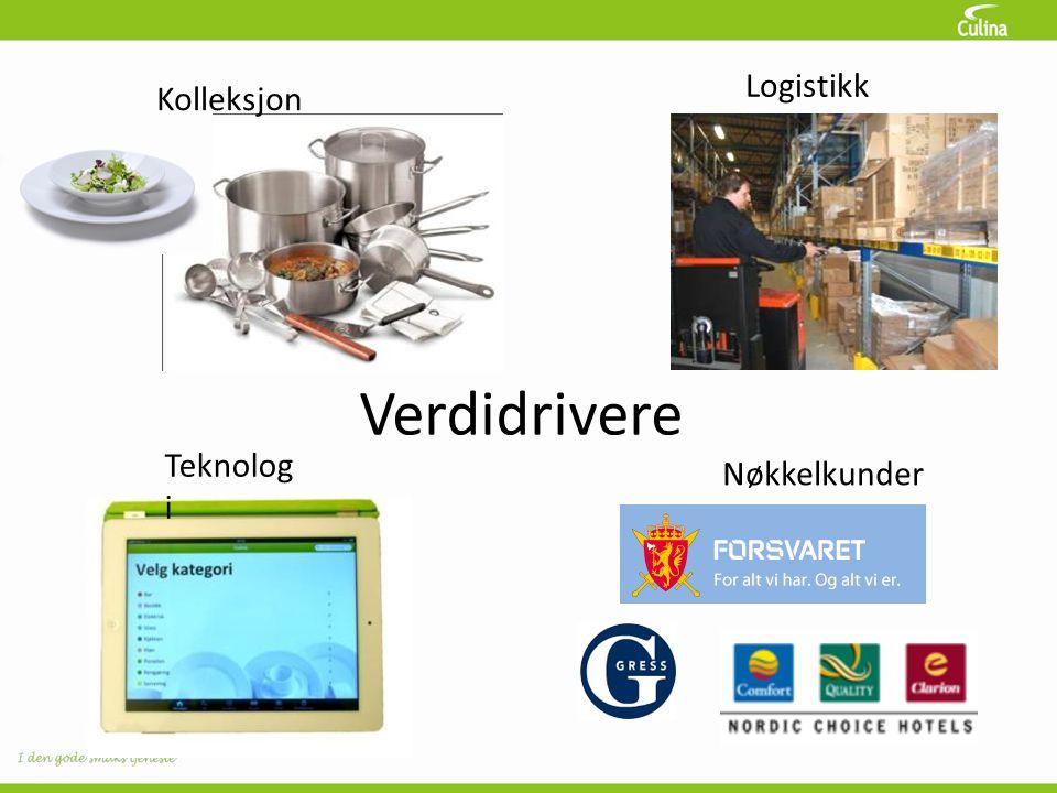 Logistikk Kolleksjon Verdidrivere Teknologi Nøkkelkunder