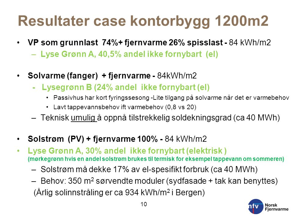 Resultater case kontorbygg 1200m2