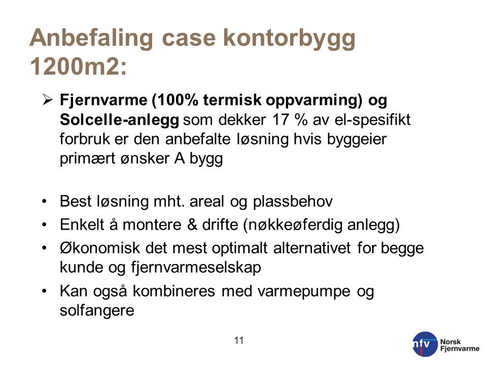 Anbefaling case kontorbygg 1200m2: