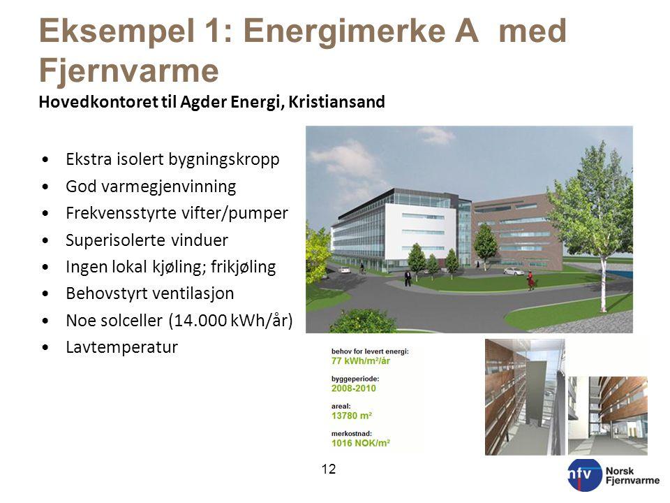 Eksempel 1: Energimerke A med Fjernvarme Hovedkontoret til Agder Energi, Kristiansand