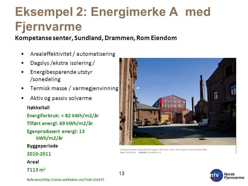 Eksempel 2: Energimerke A med Fjernvarme Kompetanse senter, Sundland, Drammen, Rom Eiendom
