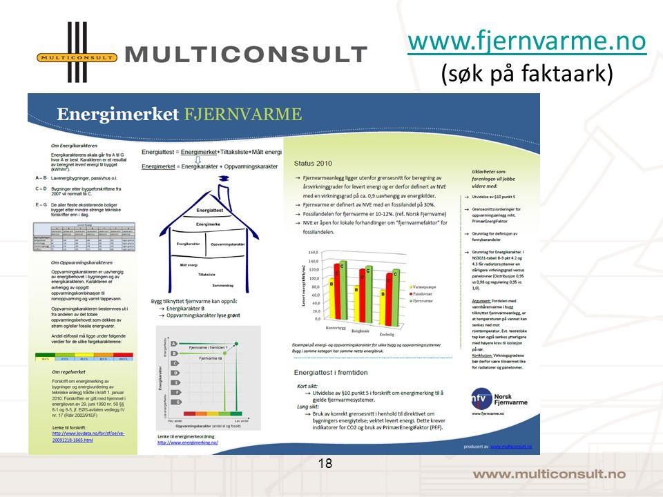 Faktaark om energiattesten