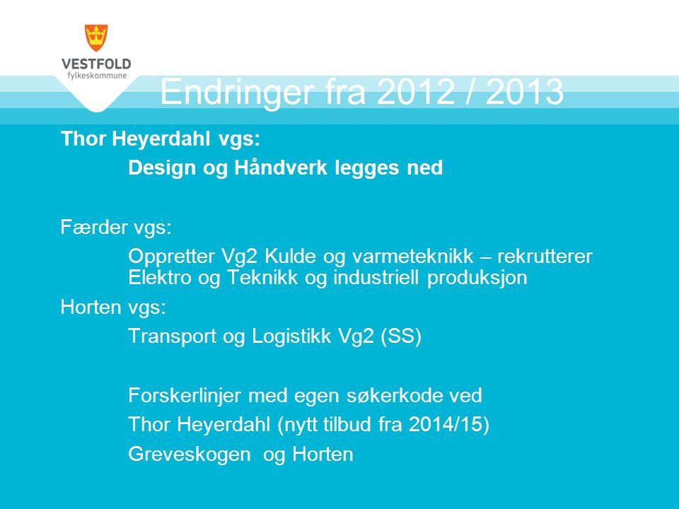 Endringer fra 2012 / 2013 Thor Heyerdahl vgs: