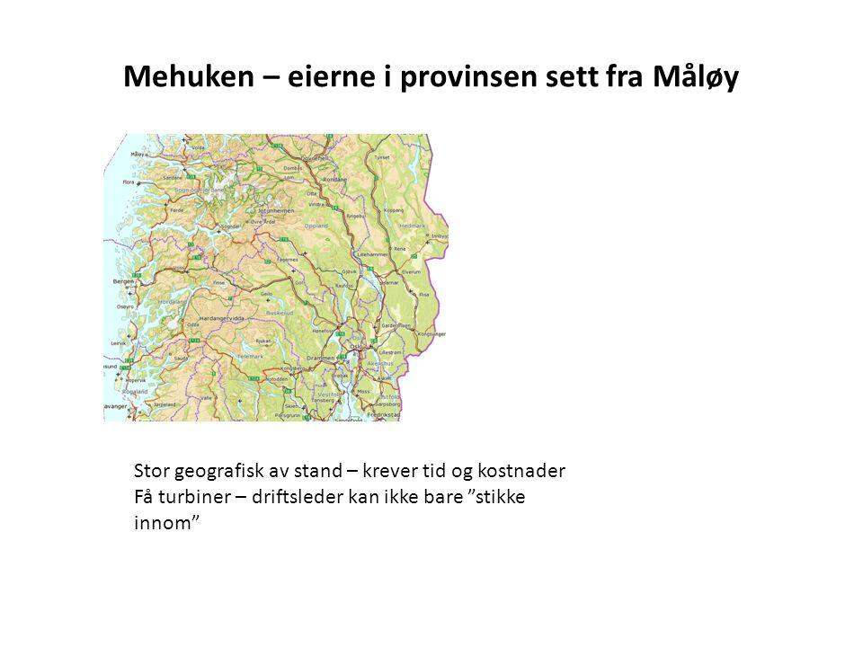 Mehuken – eierne i provinsen sett fra Måløy