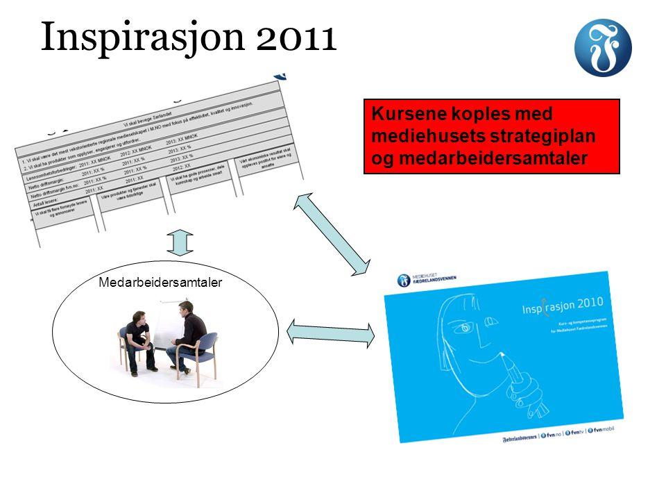 Inspirasjon 2011 Kursene koples med mediehusets strategiplan og medarbeidersamtaler.