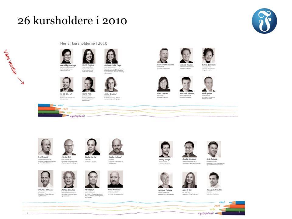 26 kursholdere i 2010 Våre verdier