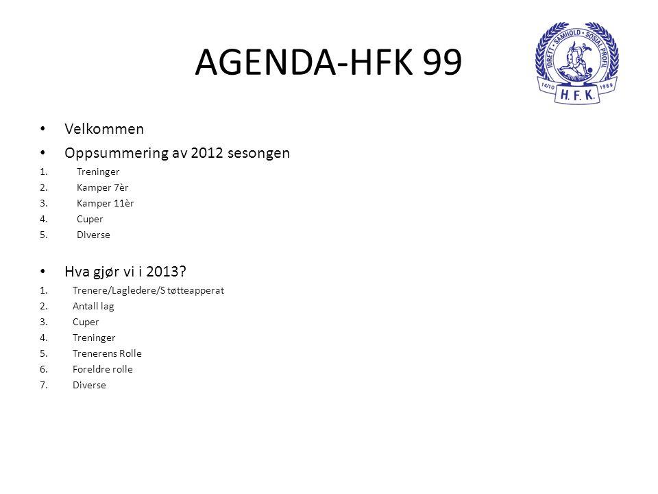 AGENDA-HFK 99 Velkommen Oppsummering av 2012 sesongen
