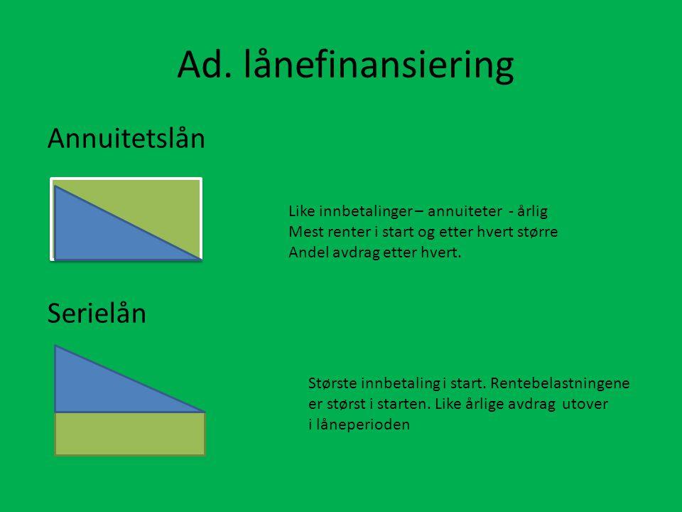 Ad. lånefinansiering Annuitetslån Serielån