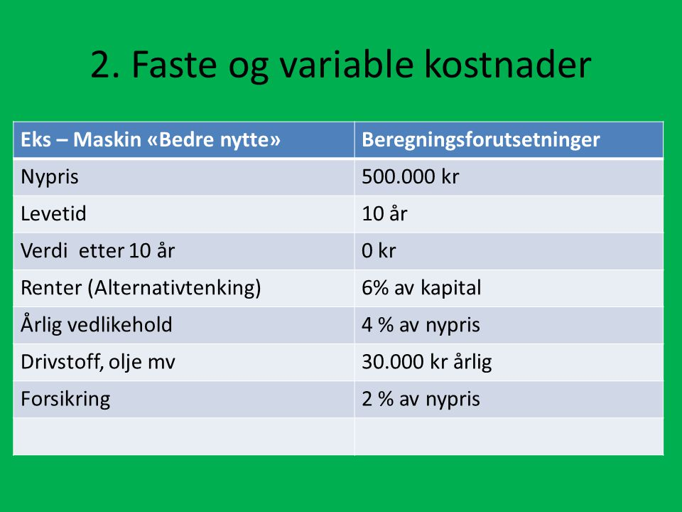 2. Faste og variable kostnader