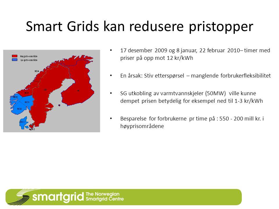 Smart Grids kan redusere pristopper