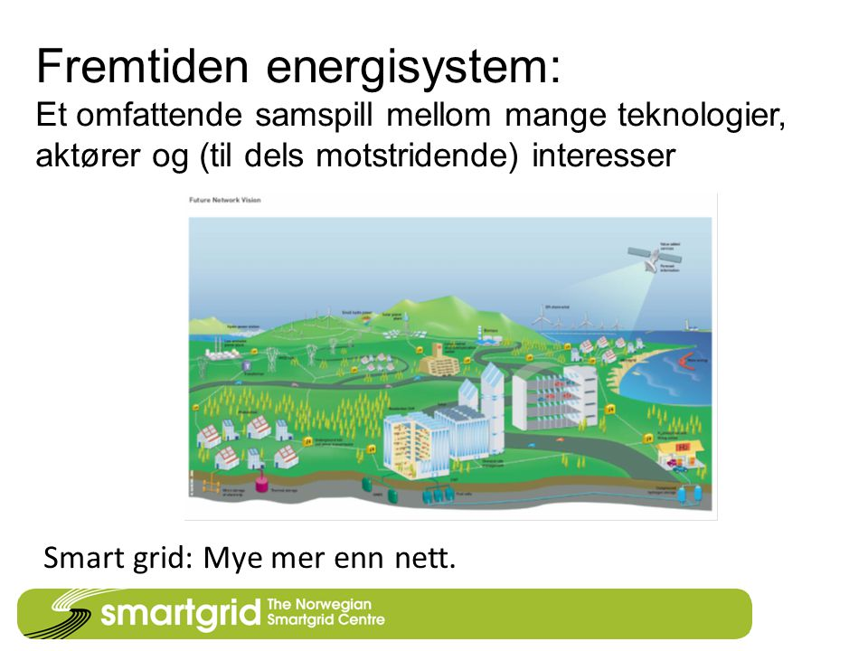 Fremtiden energisystem: