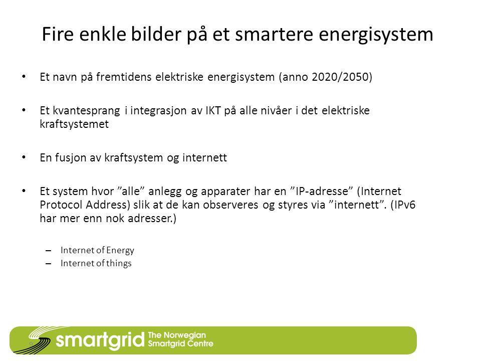 Fire enkle bilder på et smartere energisystem