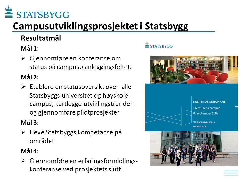 Campusutviklingsprosjektet i Statsbygg