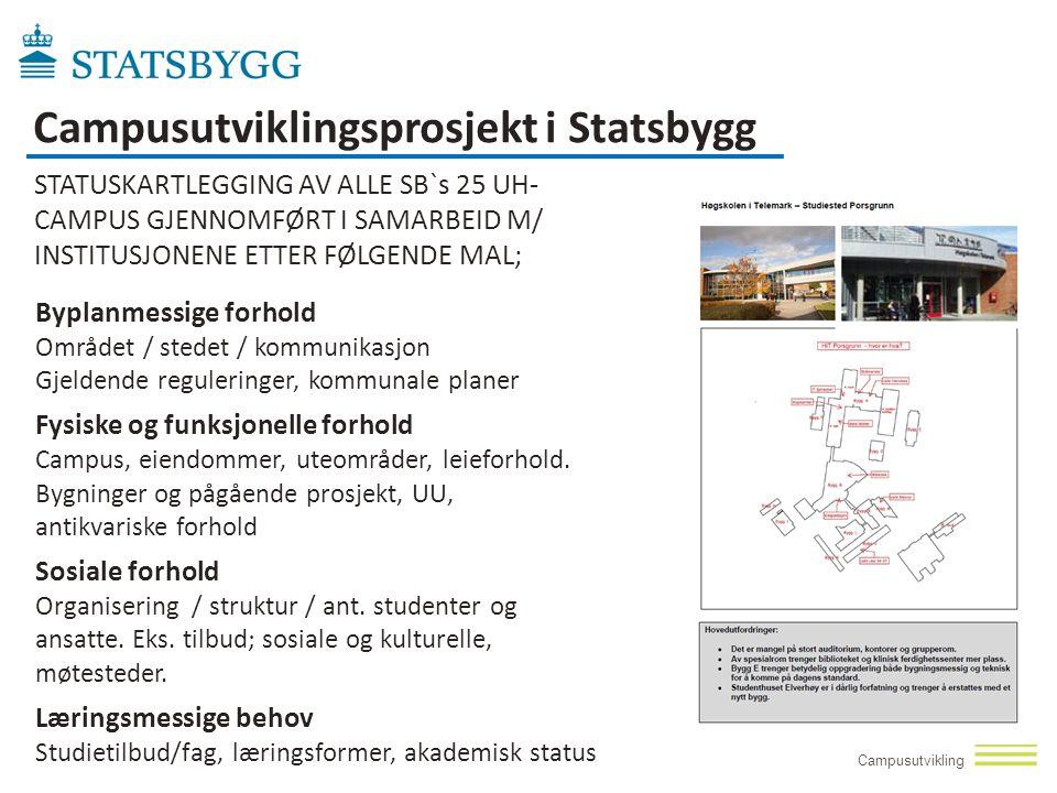 Campusutviklingsprosjekt i Statsbygg