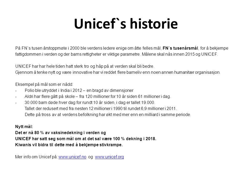 Unicef`s historie På FN`s tusen årstoppmøte i 2000 ble verdens ledere enige om åtte felles mål, FN`s tusenårsmål, for å bekjempe.