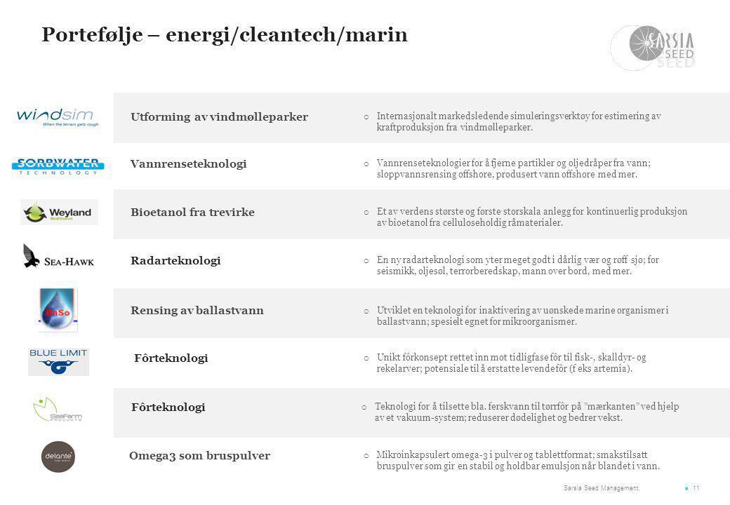 Portefølje – energi/cleantech/marin
