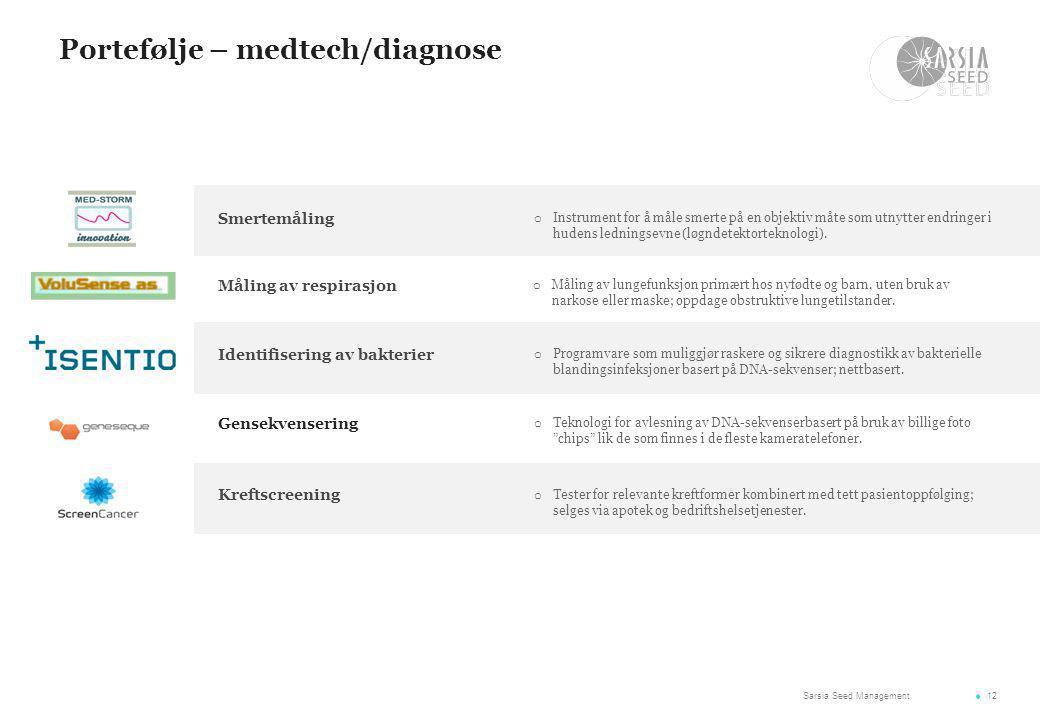 Portefølje – medtech/diagnose