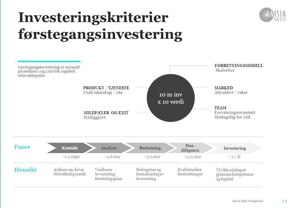Investeringskriterier førstegangsinvestering Førstegangsinvestering er normalt på mellom 1 og 5 mNOK oppdelt etter milepæler
