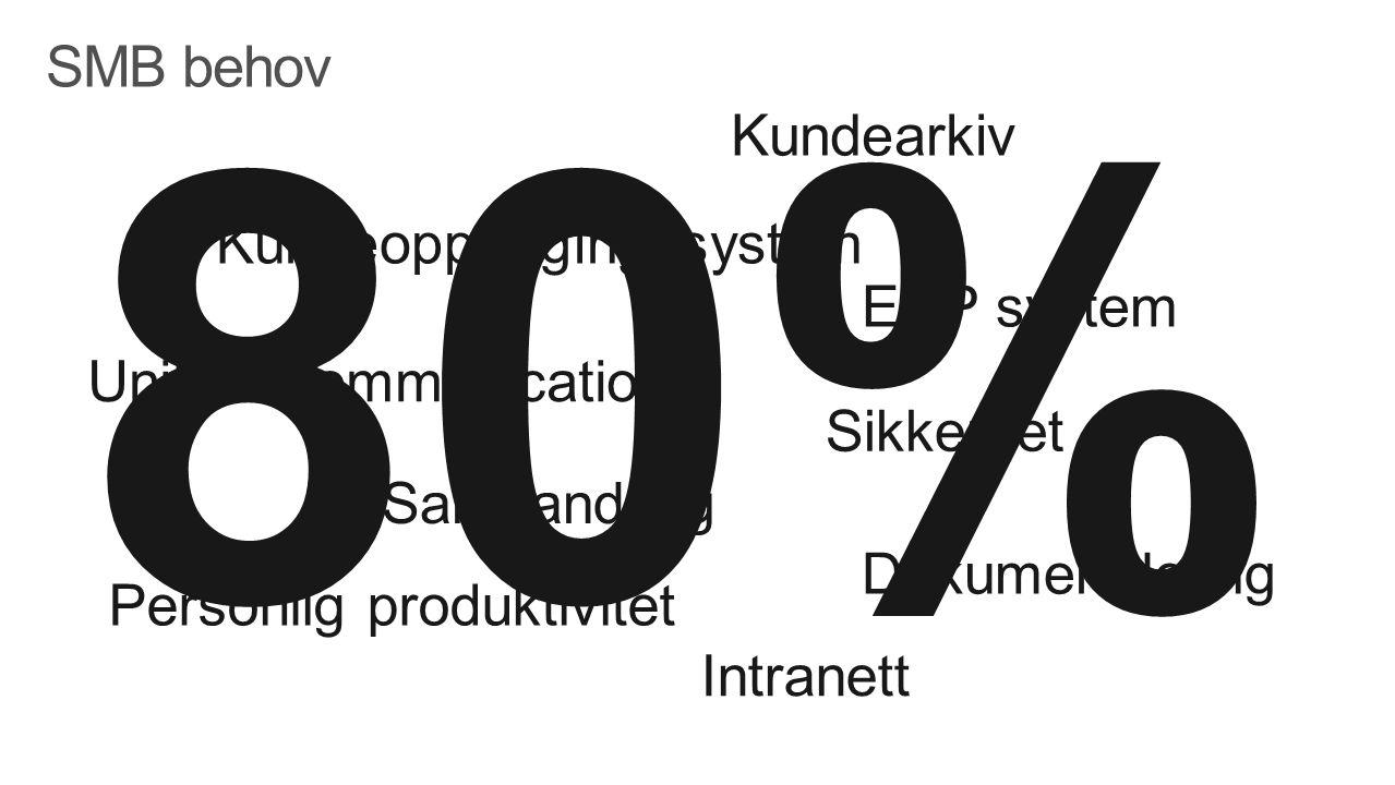 80% SMB behov Kundearkiv Kundeoppfølgingssystem ERP system