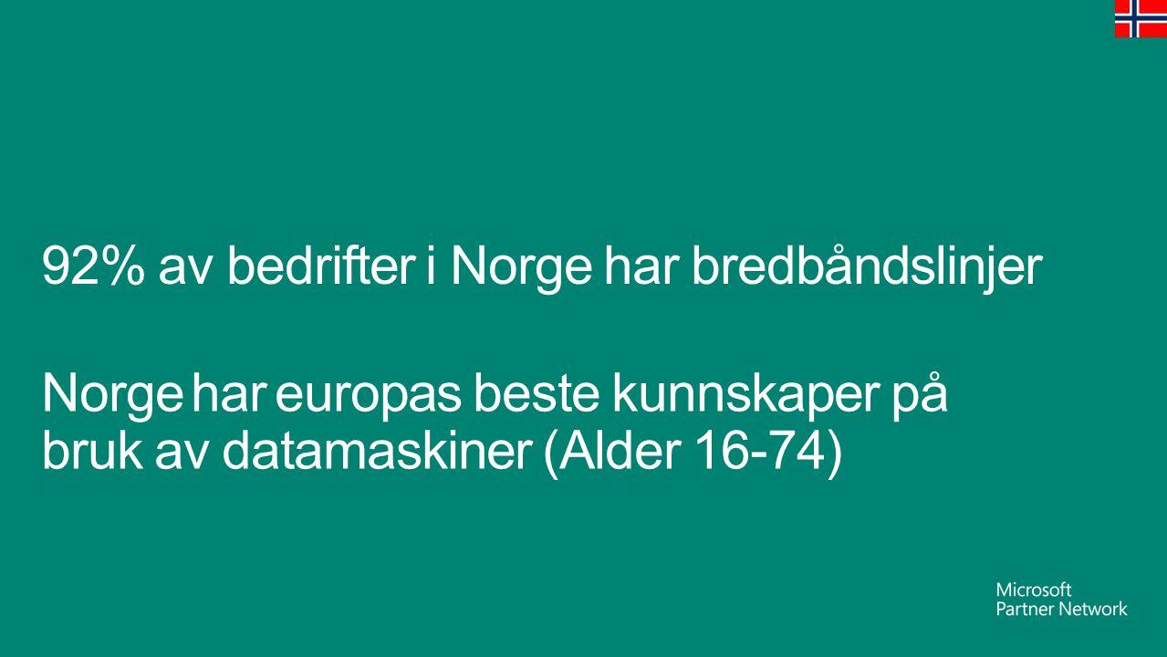 92% av bedrifter i Norge har bredbåndslinjer