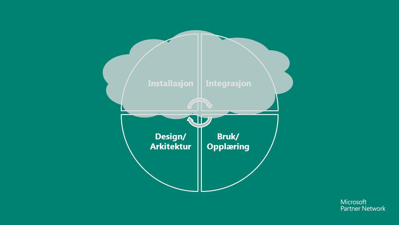 Installasjon Integrasjon Bruk/ Opplæring Design/ Arkitektur