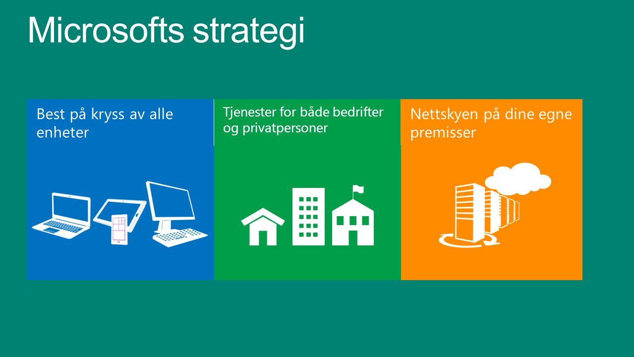Microsofts strategi Best på kryss av alle enheter