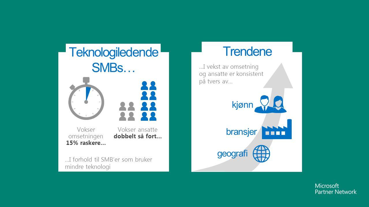 Teknologiledende SMBs…